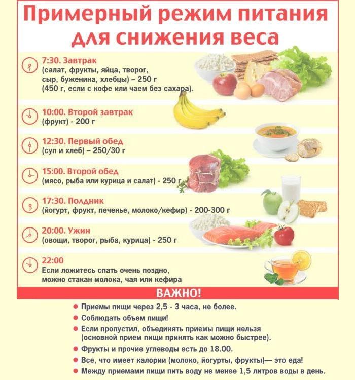 3 paeva kehakaalu langetamise nouandeid tervislikud toiduainete kaalulangus