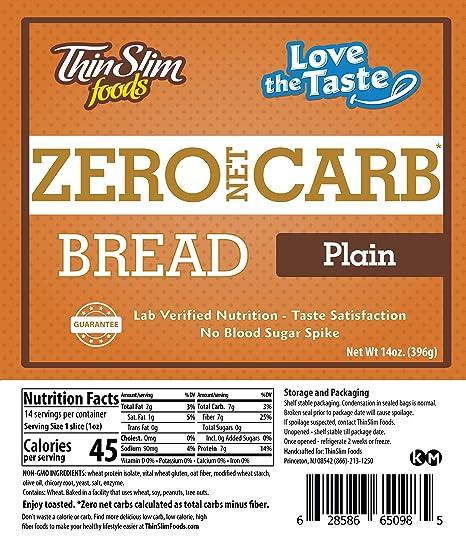 body slim food nimekiri