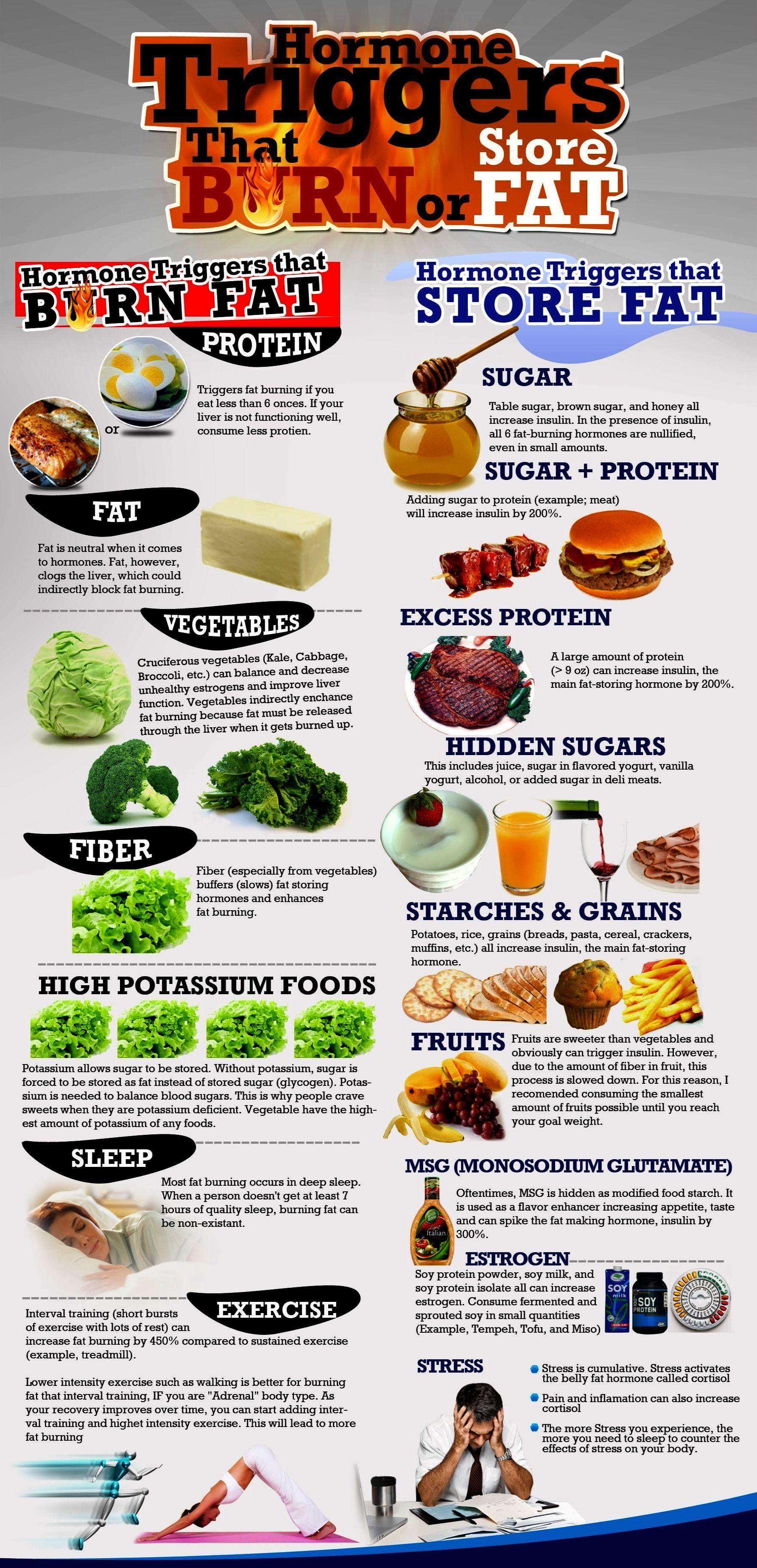 fat burning foods tips kuidas kiirendada rasva poletusprotsessi