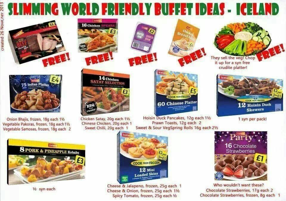 slimming buffet food dawn on hammastav 7 kivi kaalulangus