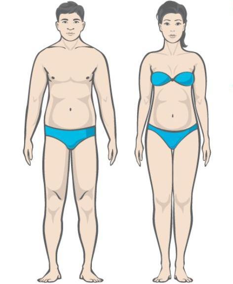 kui palju keha rasva protsendi kaotust nadalas
