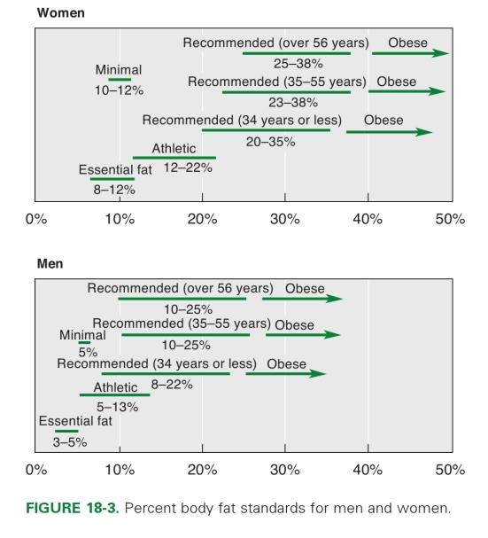 kaalulangus protsent tabel