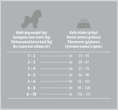 keto ei ole kaalukaotust perioodil rasvapoleti katkendlik paastumine