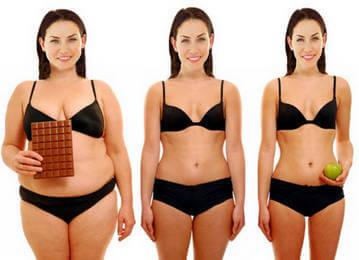kuidas maarata keha rasva protsendimaara kaotus tegelik kaalulangus spokane arvustused